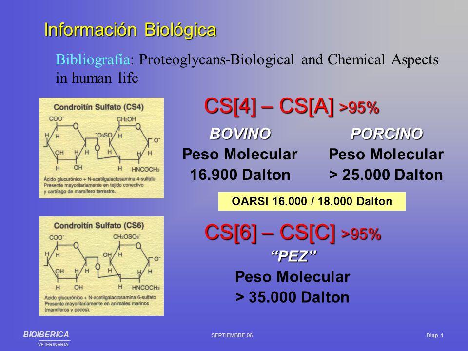 CS[4] – CS[A] >95% CS[6] – CS[C] >95% Información Biológica
